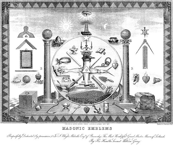 Simbolos de la Logia.