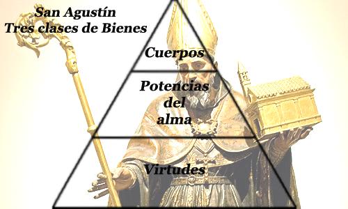 San Agustín considera que existen tres clases de bienes: grandes, pequeños y medianos.